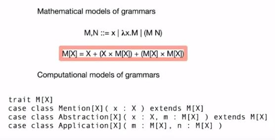 Intro to Design of Computational Calculi 1: Mathematical models of grammar